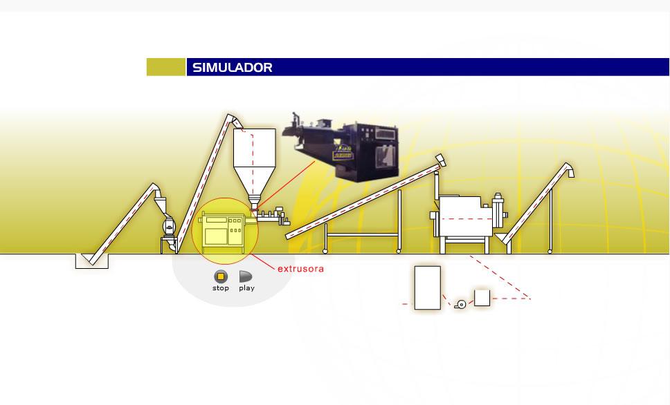 simulador-03-extrusora