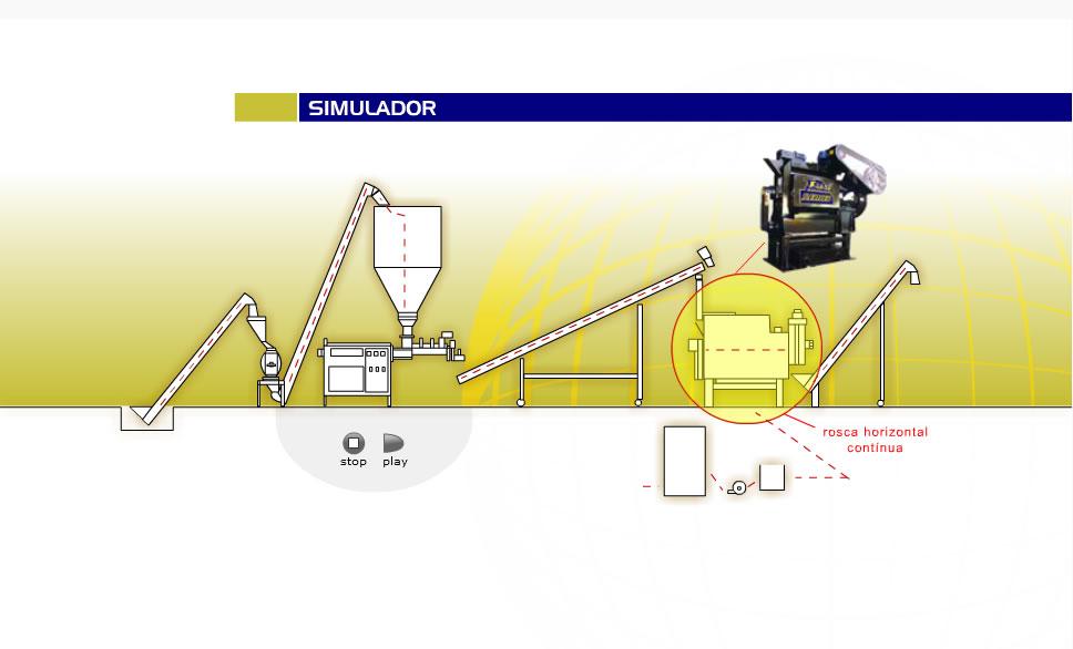 simulador-05-rosca-horizontal